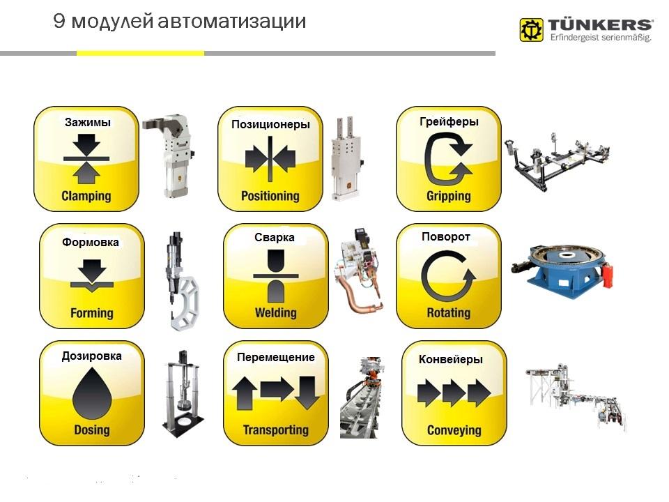 Оборудование Tuenkers